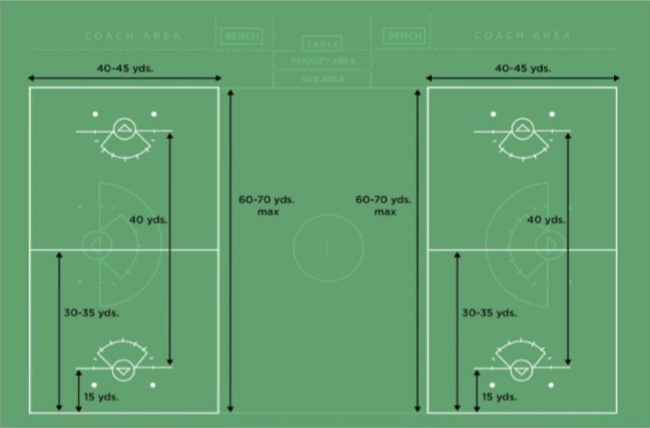 6u-12u field diagram